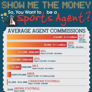 Sports-agentThumb