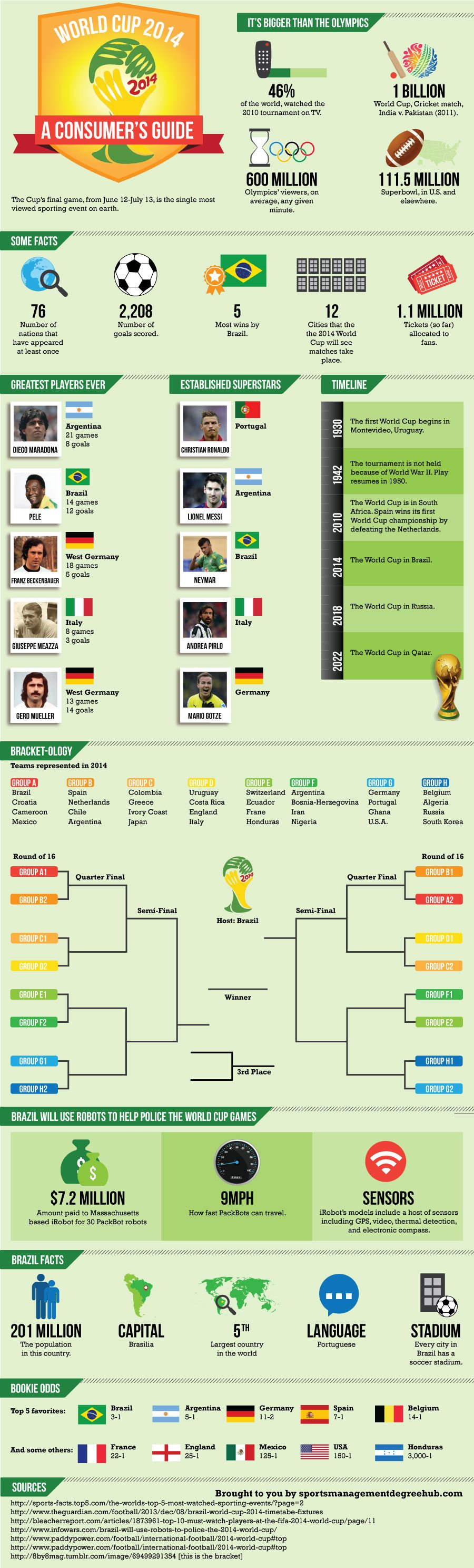 world-cup-